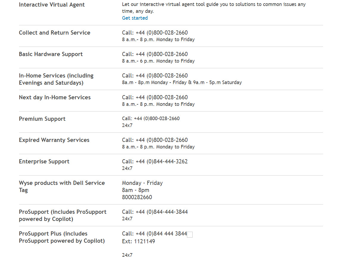 dell contact numbers