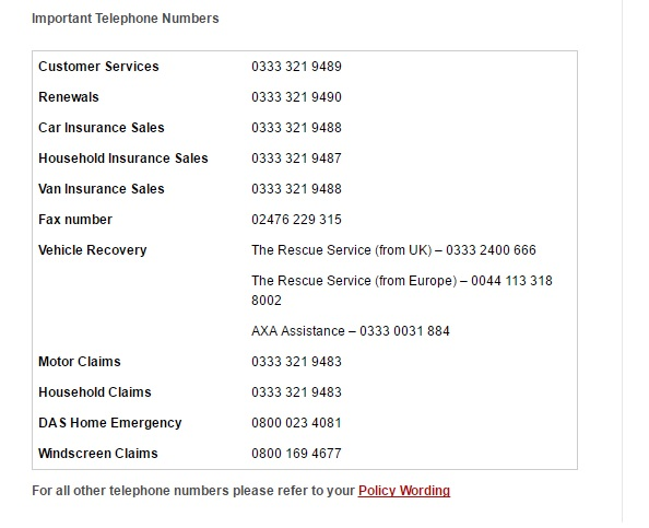 The Policy Shop contact numbers